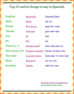 Spanish words printable