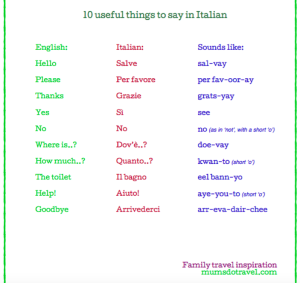 10 useful things to say in Italian. Copyright Gretta Schifano