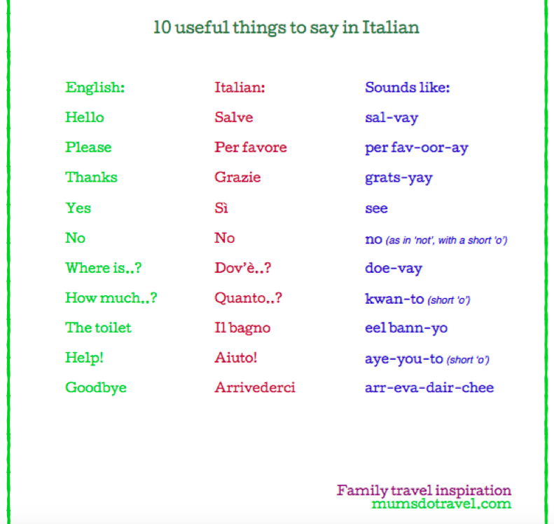photograph regarding Italian Phrases for Travel Printable identify 10 instructive factors in direction of say inside of Italian - Mums do push