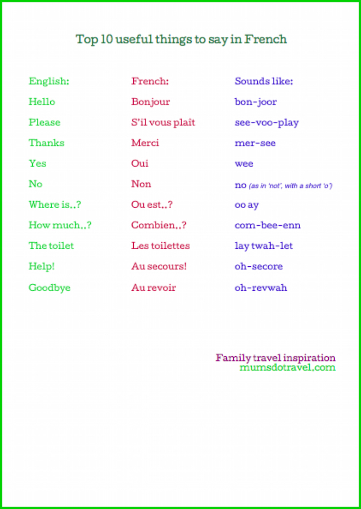 10 useful things to say in French – free printable worksheet