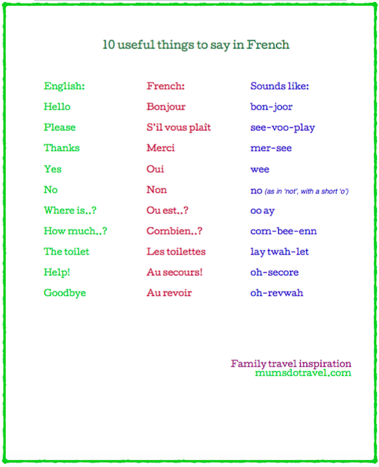 Useful things to say in French - image