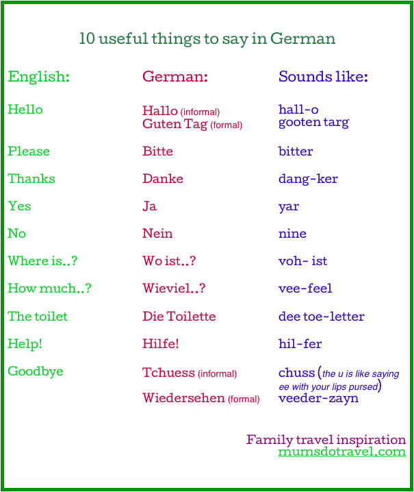 10 useful things to say in German - image of sheet